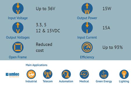 Aimtec-AMSRO-78-NZ-SwitchingRegulator